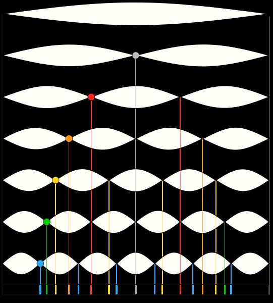 img/harmonics.png